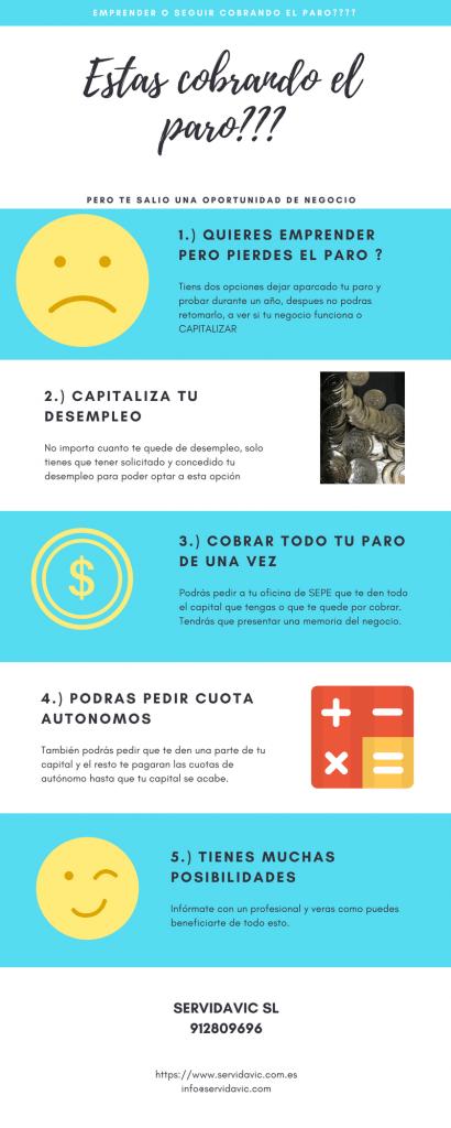 EMPRENDER O SEGUIR COBRANDO EL PARO____